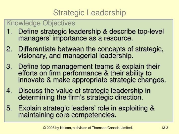 Strategic leadership1