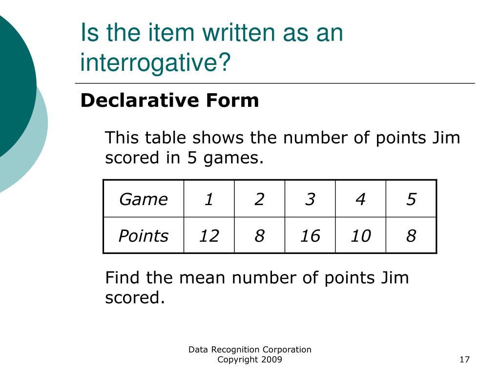 Is the item written as an interrogative?
