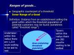 ranges of goods