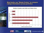 most banks use master scales to compare ratings information across portfolios