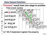 data hazard solution
