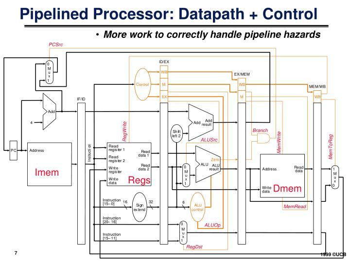 Pipelined Processor: Datapath + Control