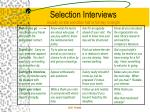 selection interviews usually on site and often half or full day in length