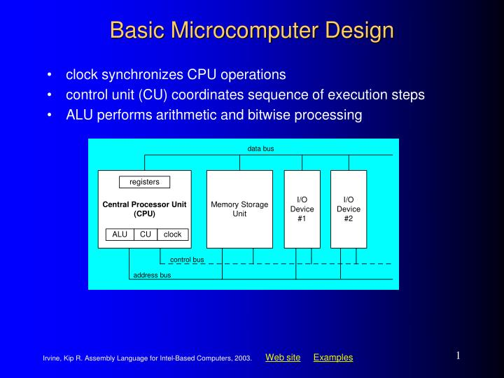 basic microcomputer design n.