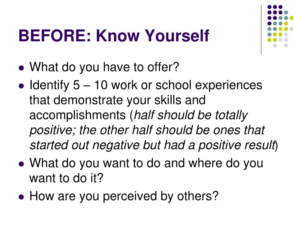 BEFORE: Know Yourself