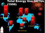 total energy use qbtus 1999