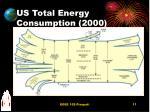 us total energy consumption 2000