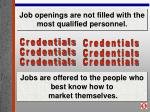 job openings are not filled with the most qualified personnel
