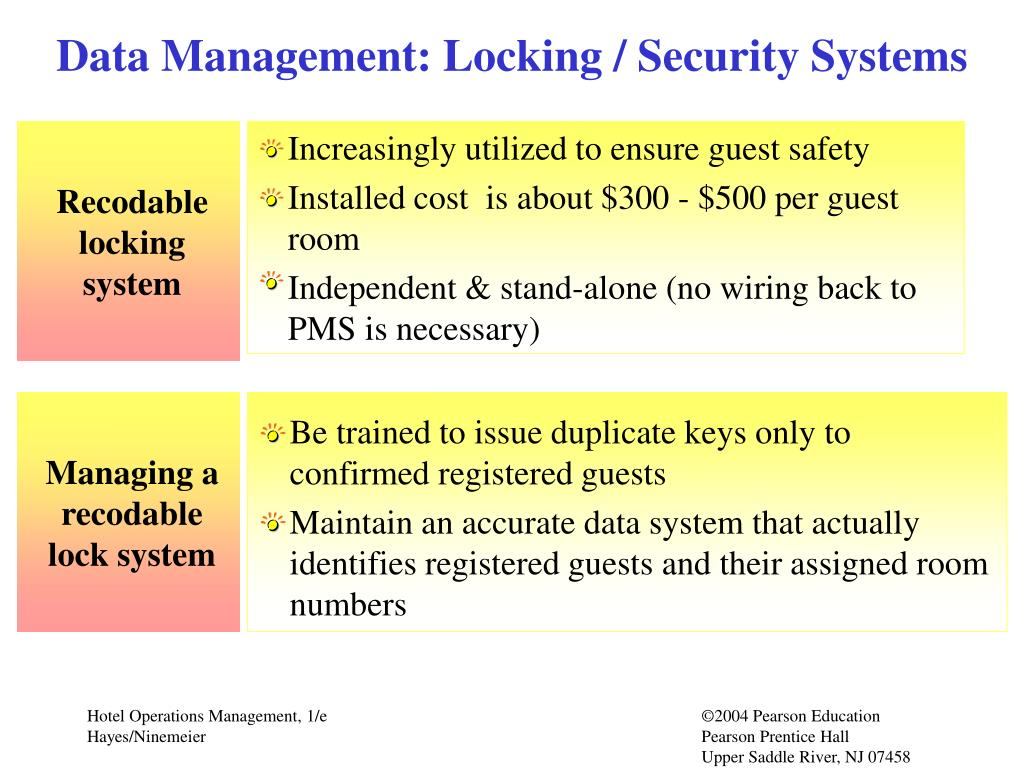 Data Management: Locking / Security Systems