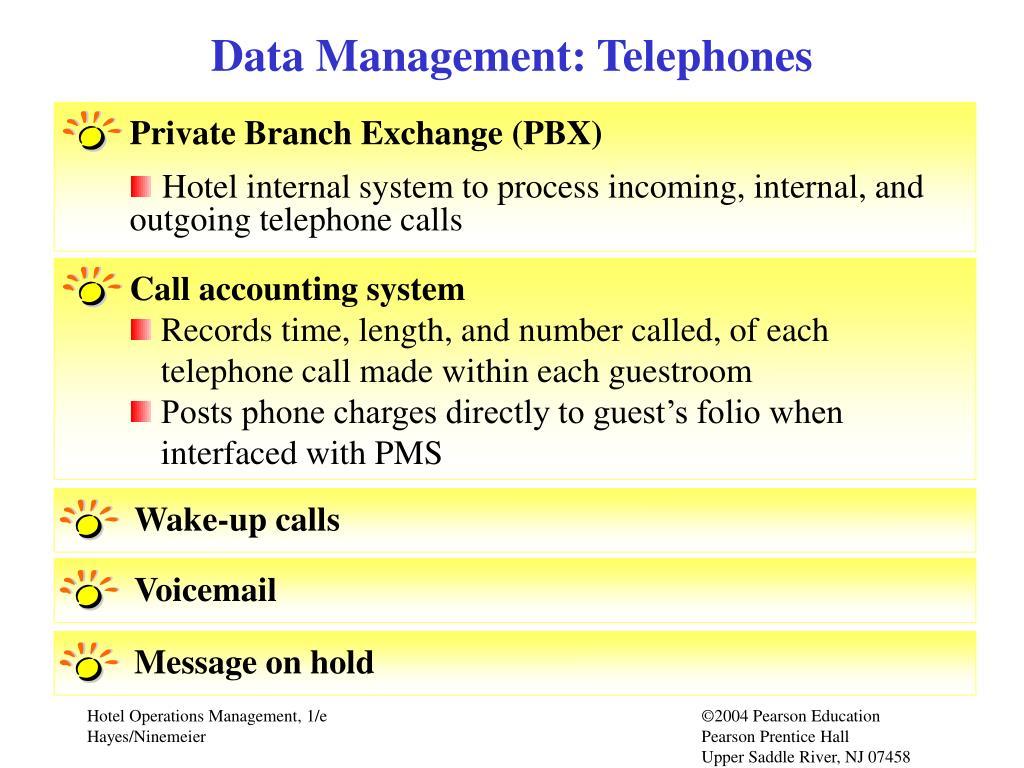 Data Management: Telephones