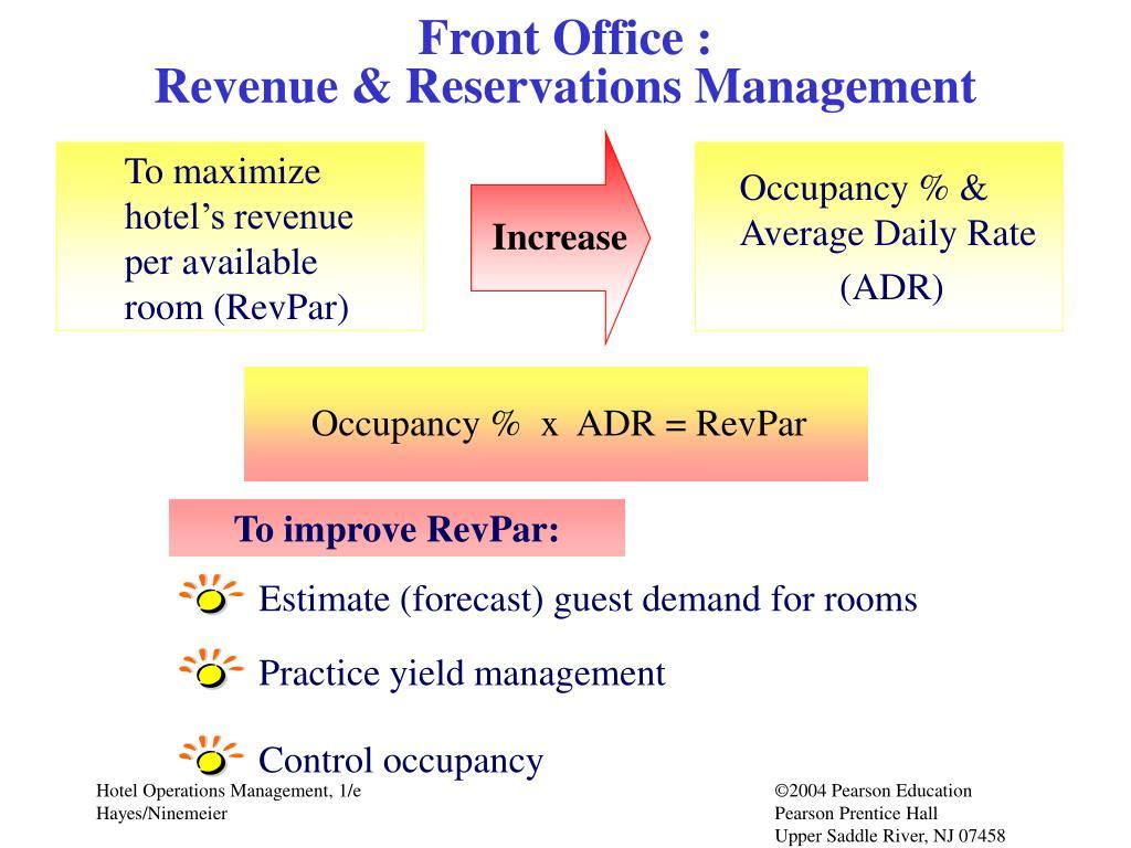 Front Office :                                                    Revenue & Reservations Management