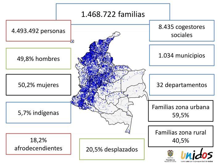 1.468.722 familias