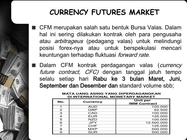 CURRENCY FUTURES MARKET