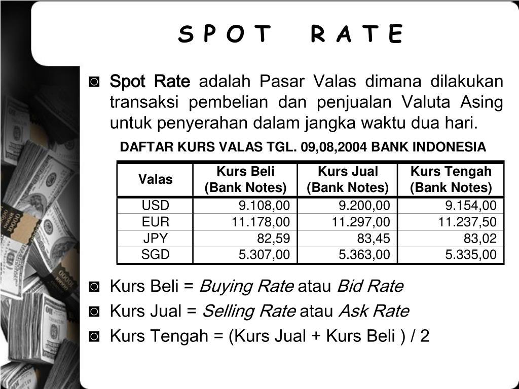 daftar pasar valas di indonesia