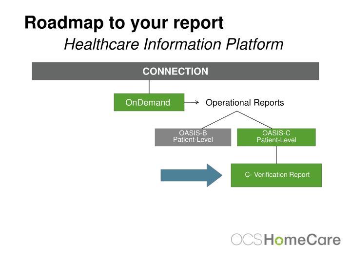 Roadmap to your report healthcare information platform