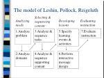 the model of leshin pollock reigeluth