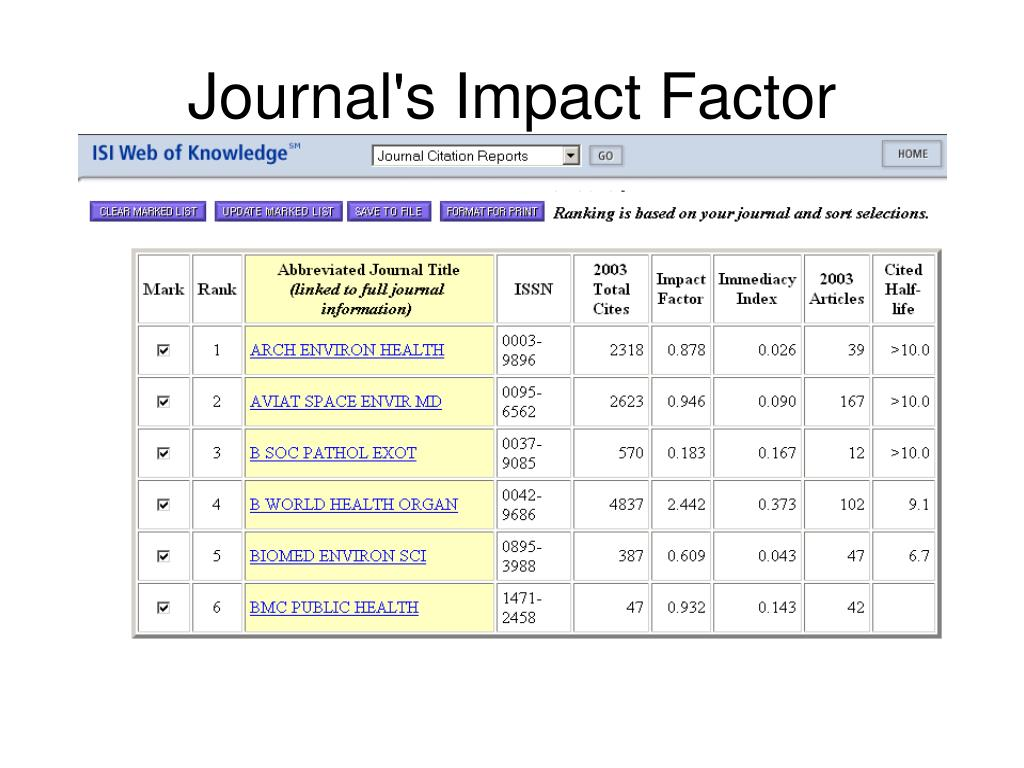 Journal's Impact Factor