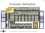 execution semantics107