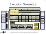 execution semantics108