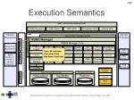 execution semantics109