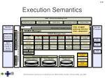 execution semantics110