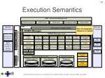 execution semantics111