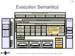 execution semantics112