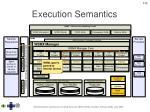execution semantics113