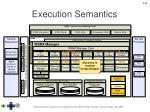 execution semantics114