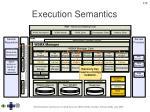 execution semantics115