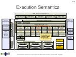 execution semantics116