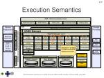 execution semantics117