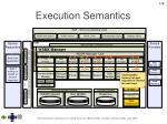 execution semantics118