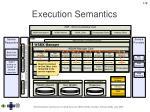 execution semantics119