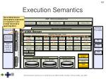 execution semantics121
