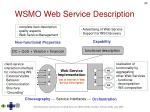wsmo web service description
