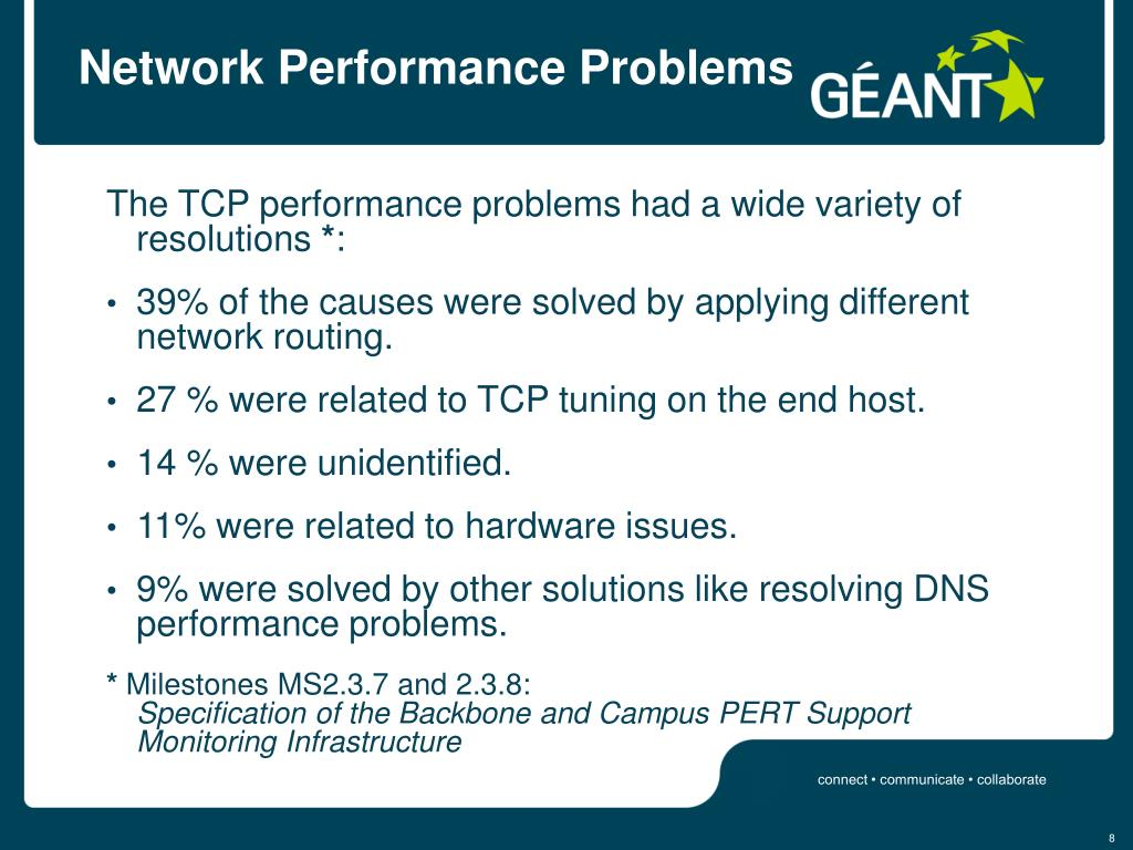 Network Performance Problems
