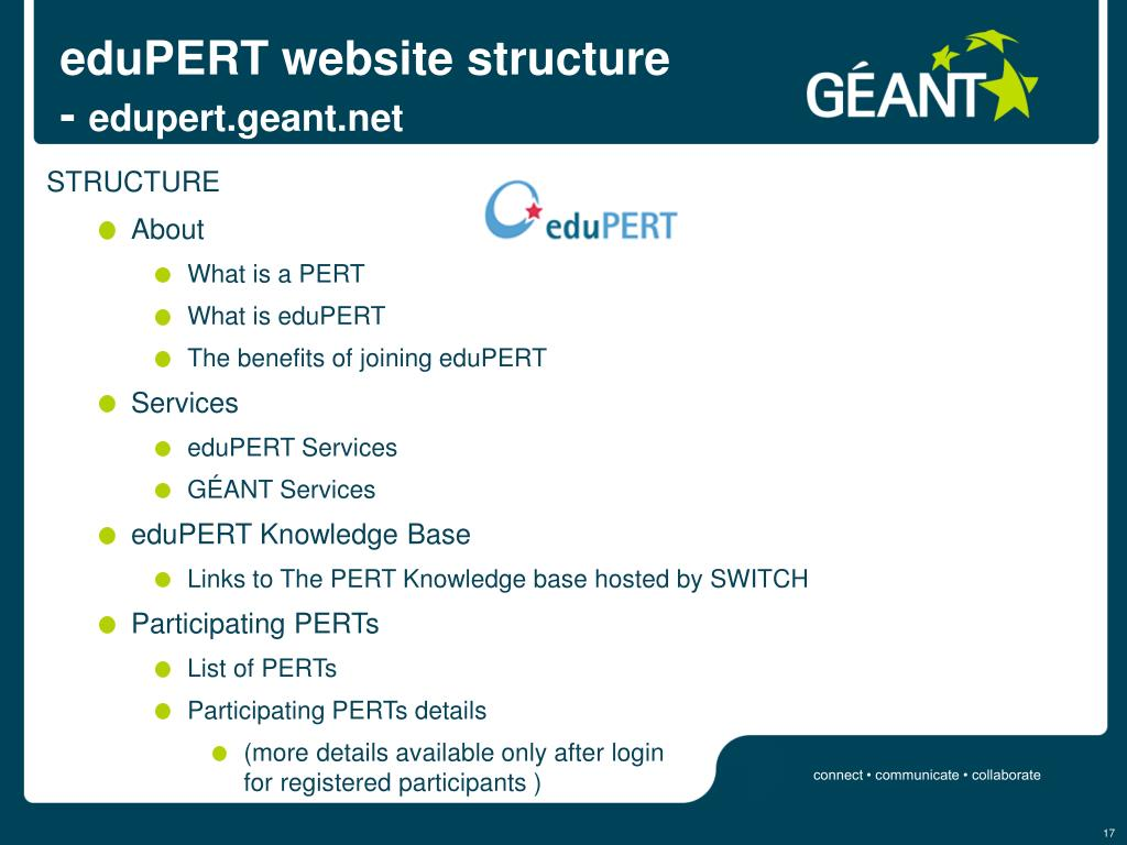 eduPERT website structure
