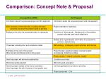 comparison concept note proposal