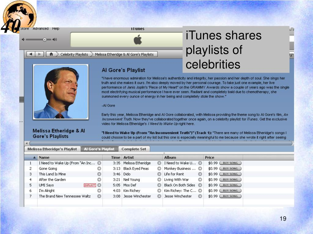iTunes shares playlists of celebrities