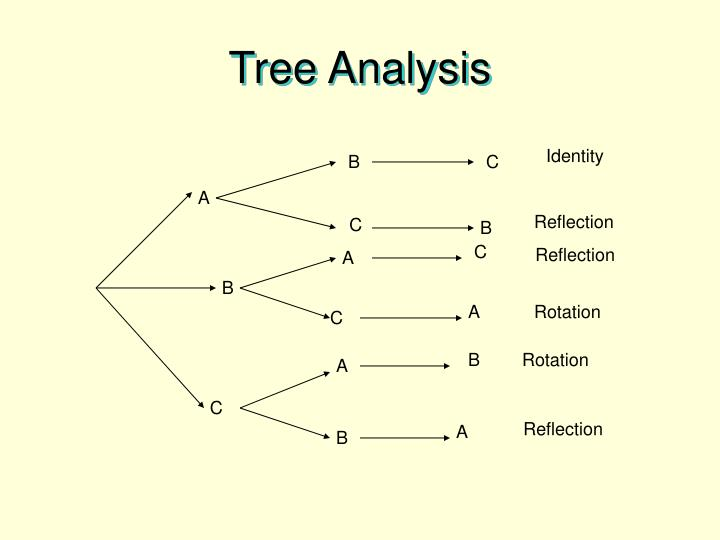 Tree Analysis