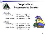 vegetables recommended intakes