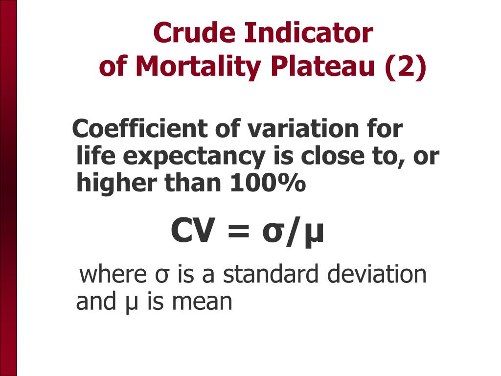 Crude Indicator
