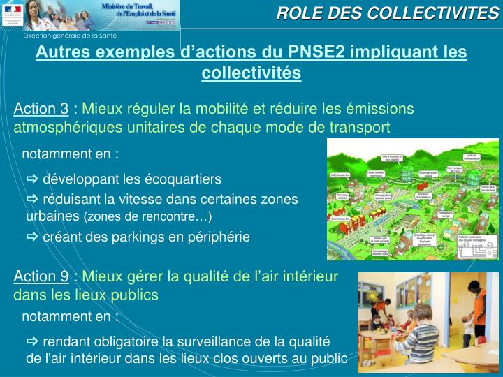 ROLE DES COLLECTIVITES
