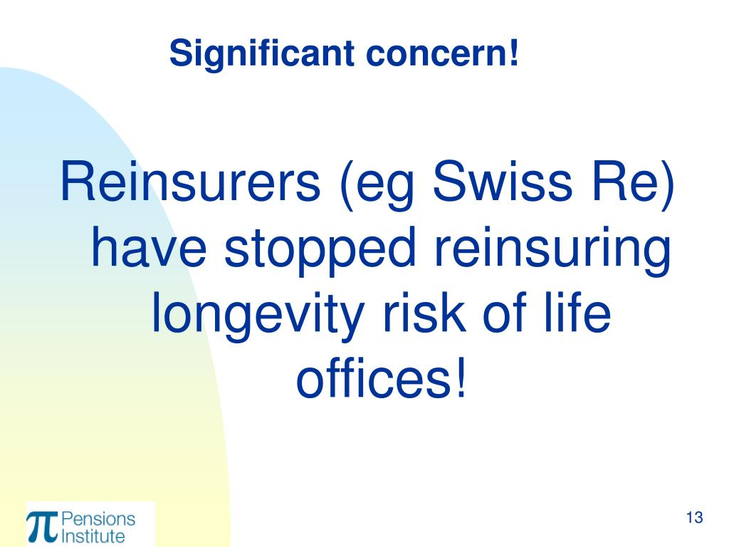 Significant concern!