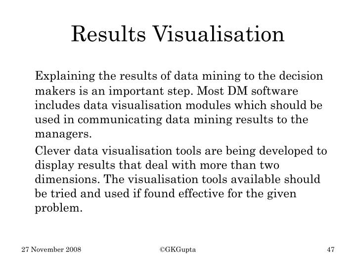 Results Visualisation