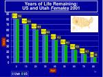 years of life remaining us and utah females 2001