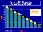 years of life remaining us and utah males 2001