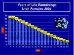 years of life remaining utah females 2001