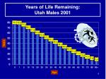 years of life remaining utah males 2001
